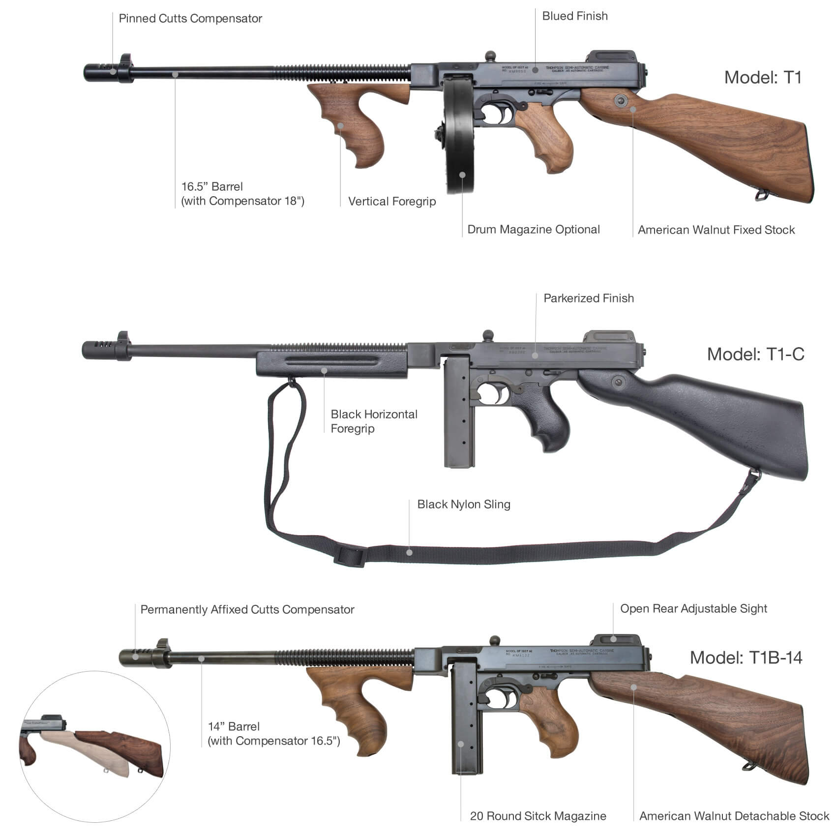 Thompson 1927-A1 Long Guns - Auto-Ordnance | Original